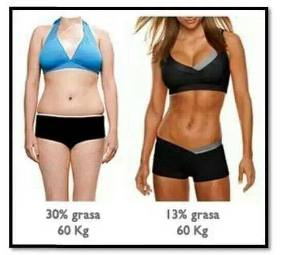 Hacer fuerza te hará perder grasa como no imaginas